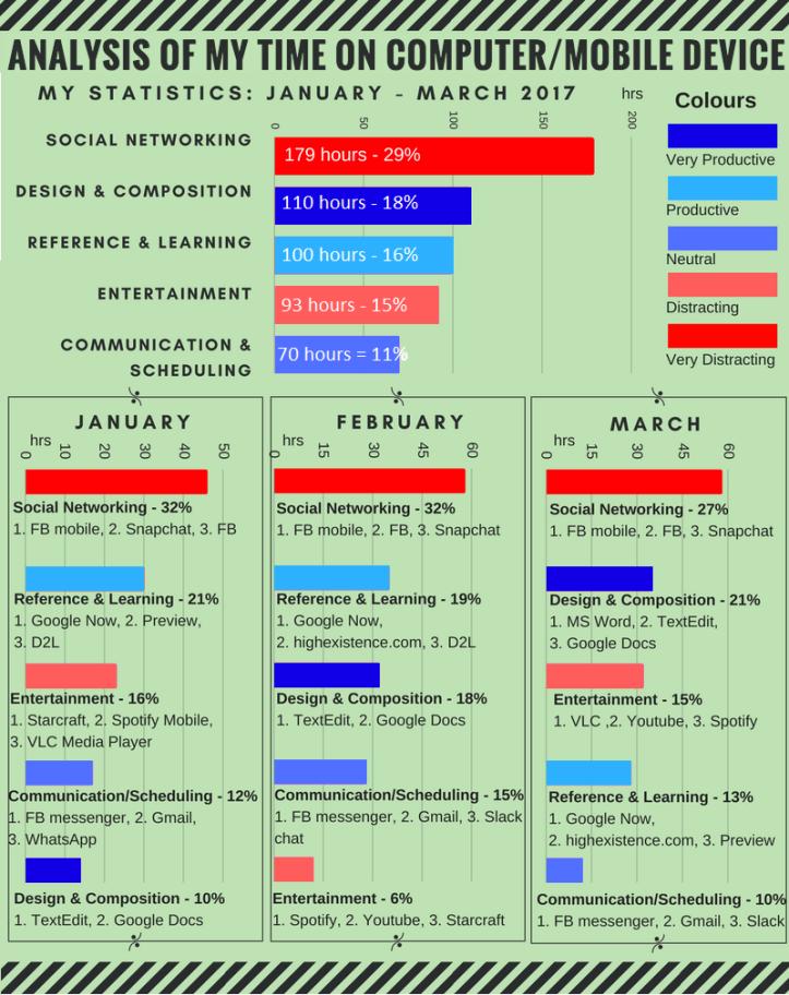 digi230-infographic2.png