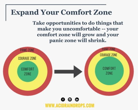 digi496-comfortzone(growtext).jpg